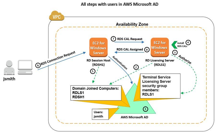 服务器安全防护_网站安全防护措施有哪些_解决方案